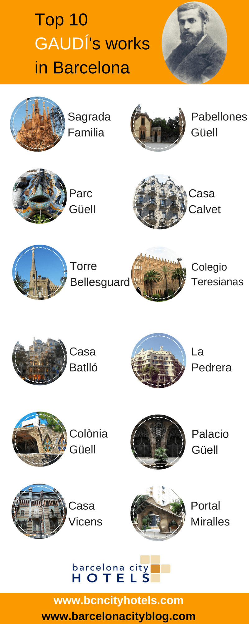 TOP 10 Gaudí's works in Barcelona
